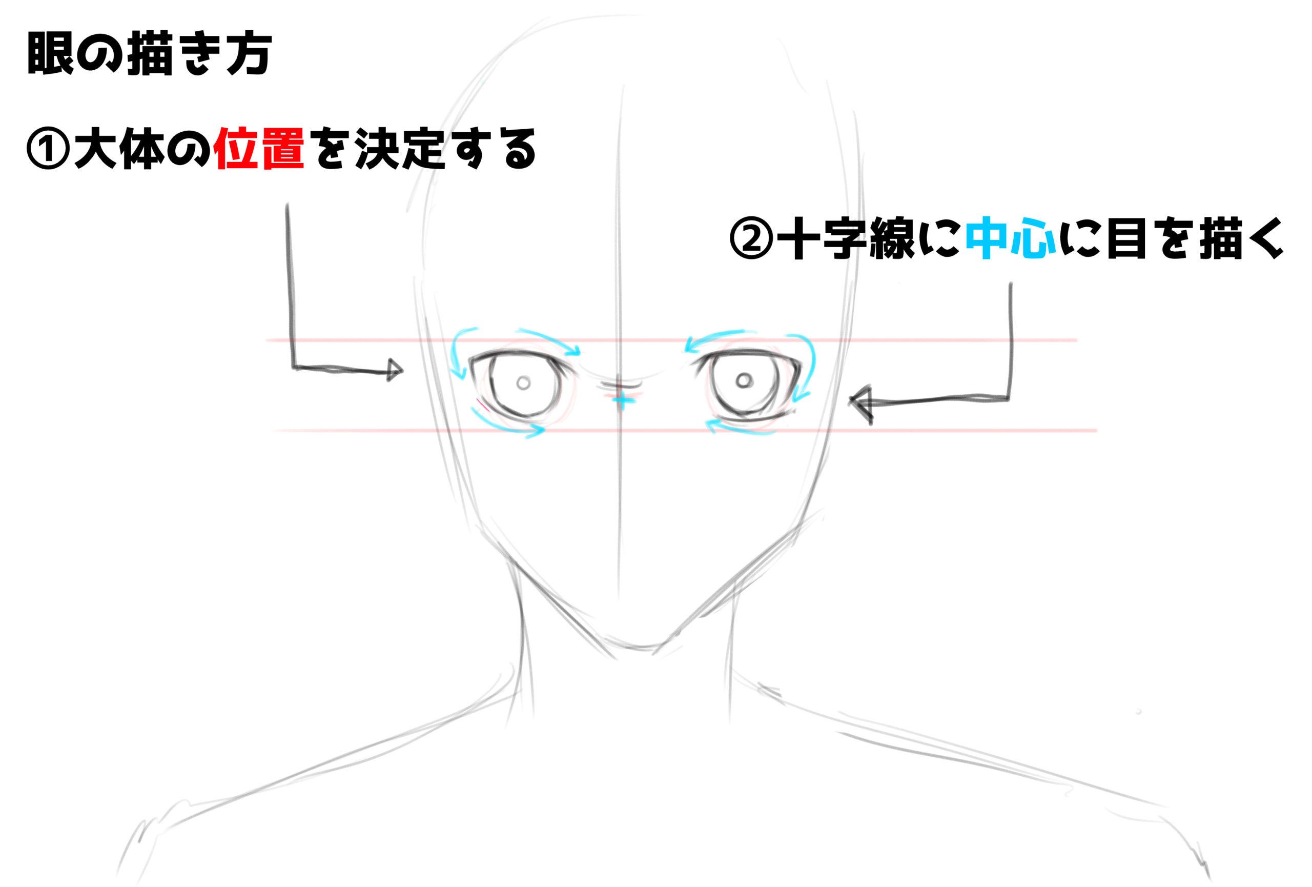 眼の描き方②