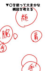 構図の描き方